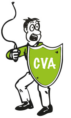 CVA to avoid winding up